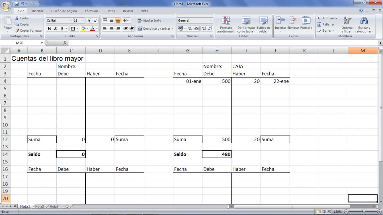 Cuentas mayor contabilidad