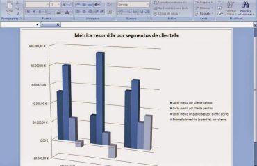 Cursos y formación en Excel