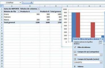 Ejercicios Excel tablas dinámicas