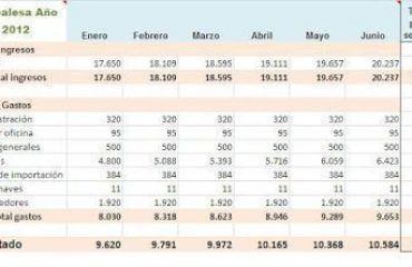términos contables