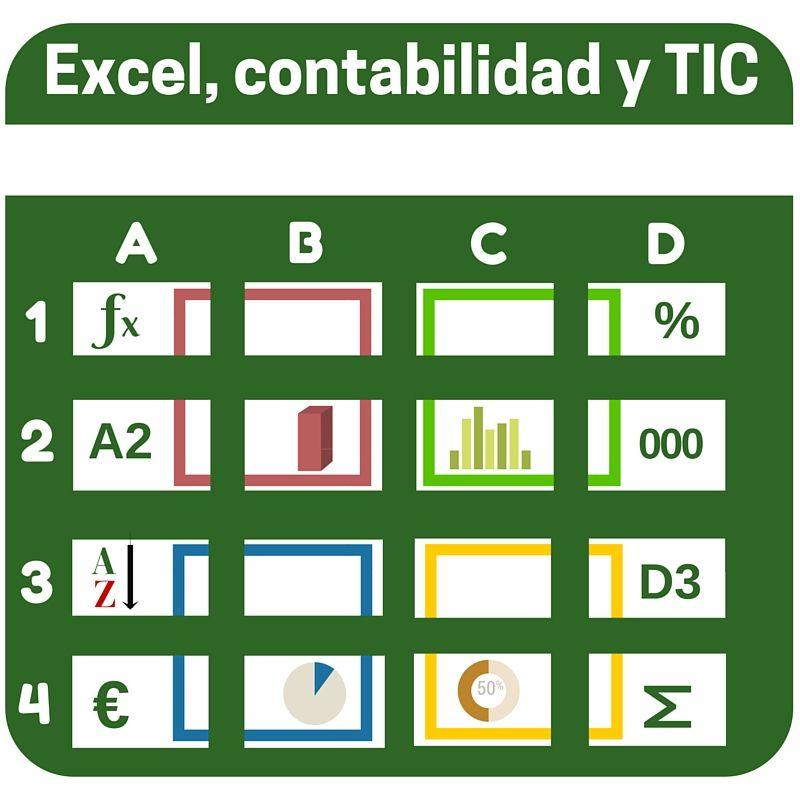Logo Excel y hojas de calculo