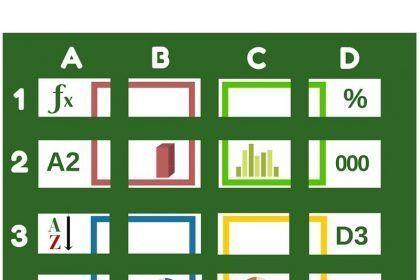 Excel, contabilidad y TIC