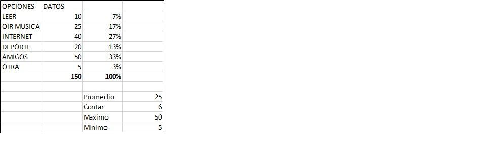 Función Autosuma en Excel
