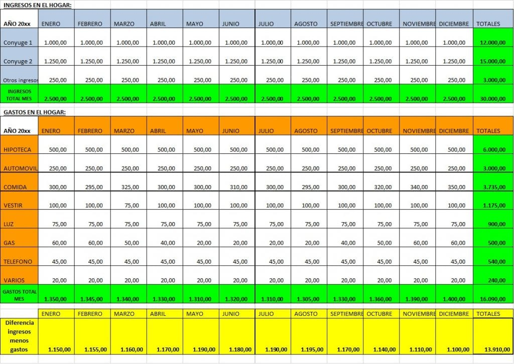 hoja Excel de gastos