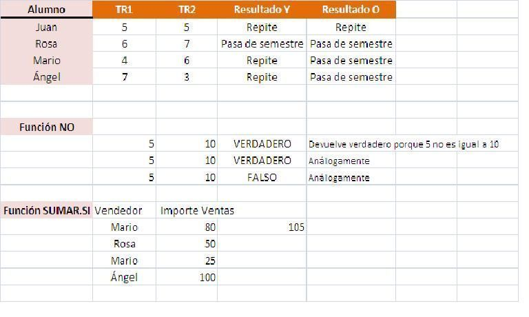 Formula SI en Excel