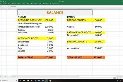 Excel balance contabilidad
