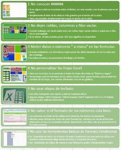 errores de novato en Excel
