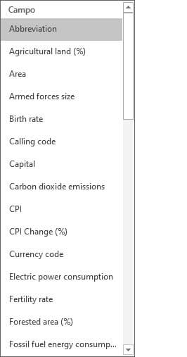 Tipos de datos Geografía