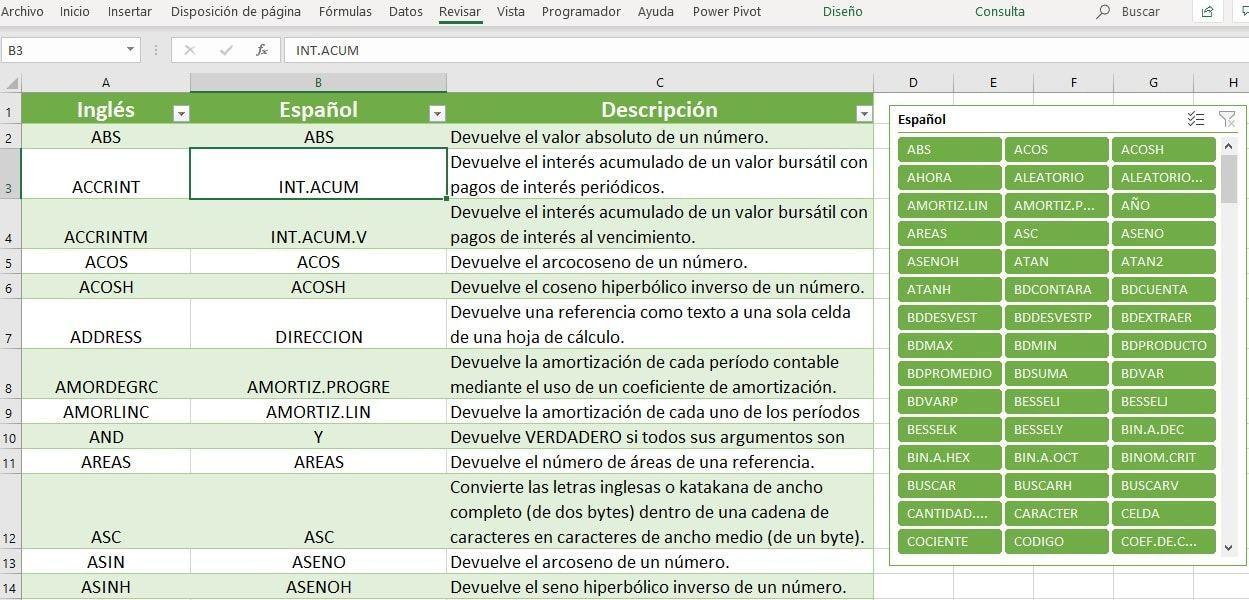Nombre Fórmulas Excel En Inglés Traductor Gratis Y Rápido