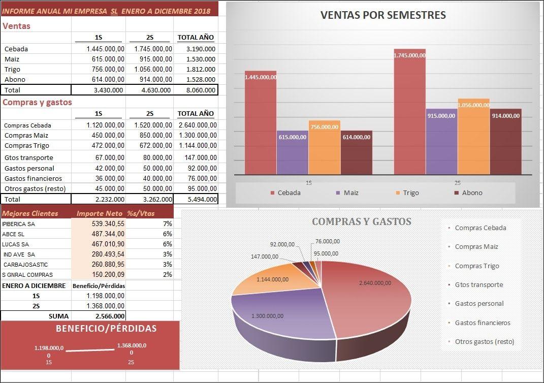Plantilla Excel informe empresa